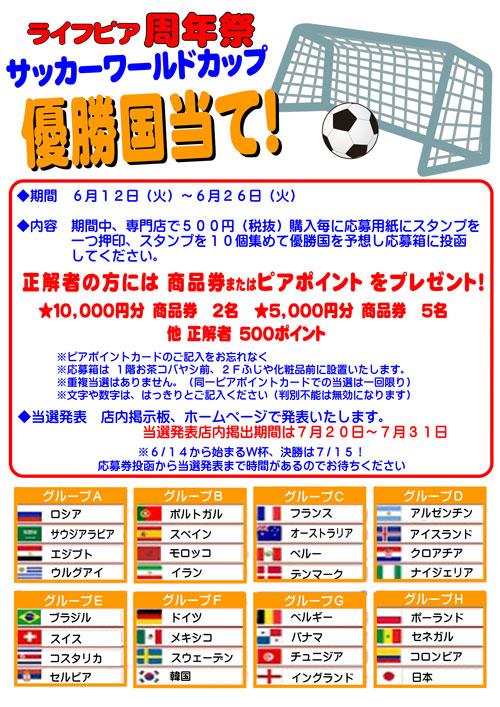サッカー ワールドカップ!優勝国当て!